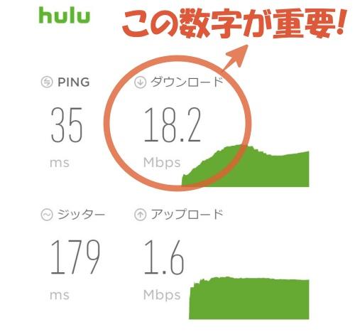 hulu スピードテスト解説付き